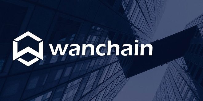 Daily Price Analysis for Wanchain (WAN)