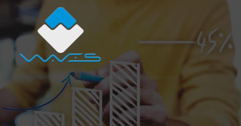 Waves-token-value-spikes
