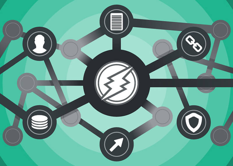 Electroneum Price Surges as New Fiat Trading Pairs Offered