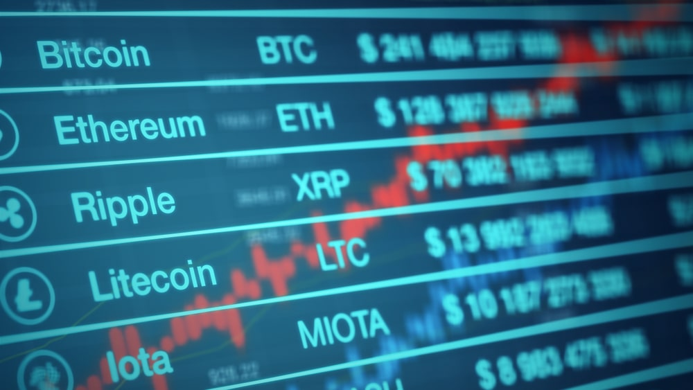 Rally in Crypto Market Slows down